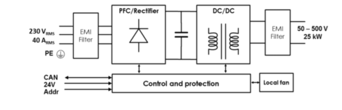 MPU-R3-500-63-Fx Block Diagram